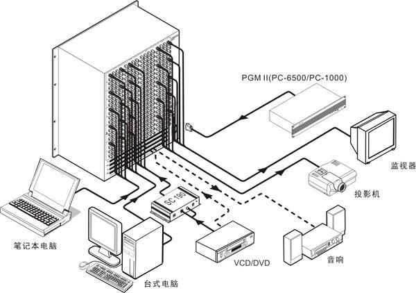 工程图 简笔画 平面图 手绘 线稿 600_422